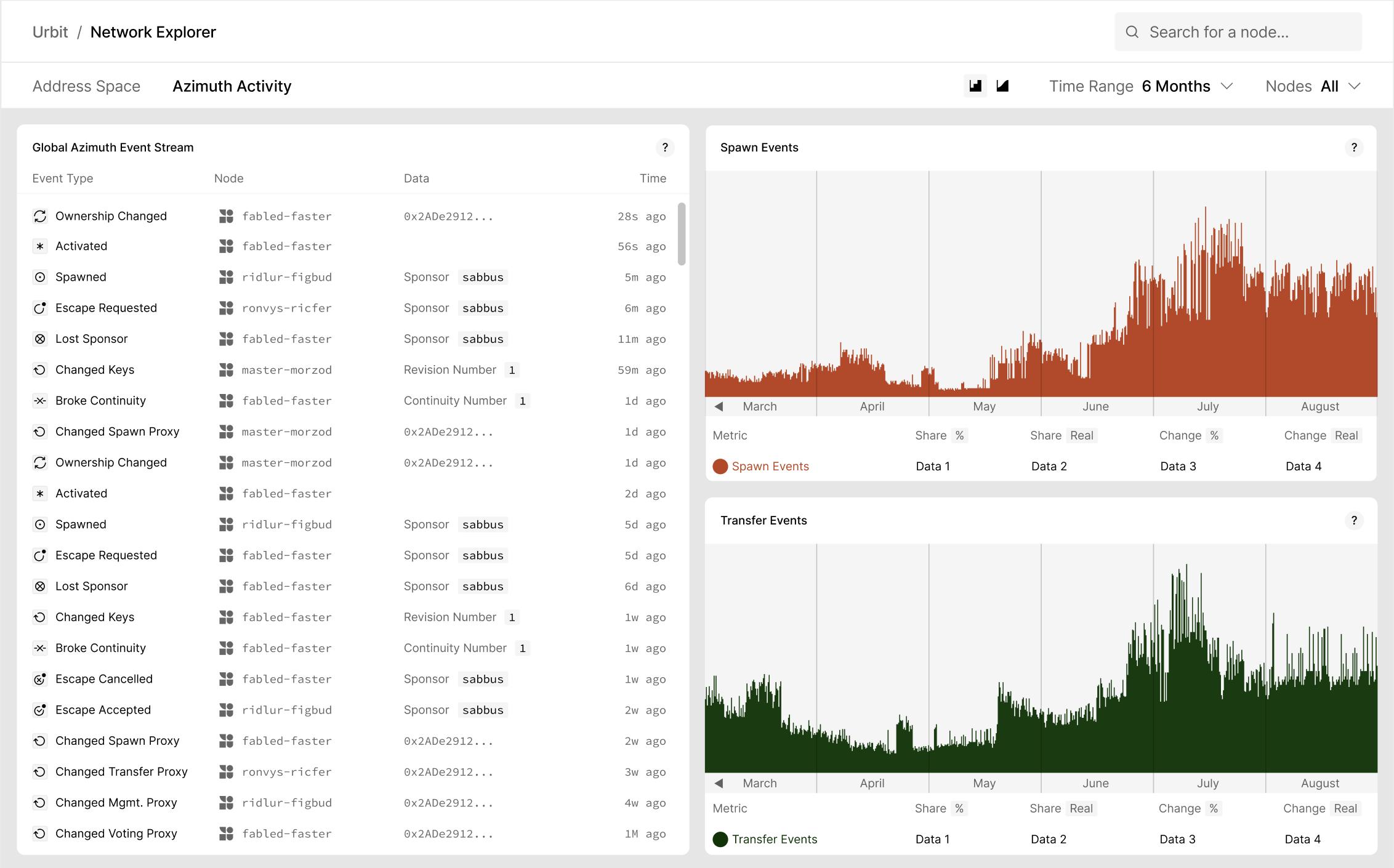 network explorer screenshot